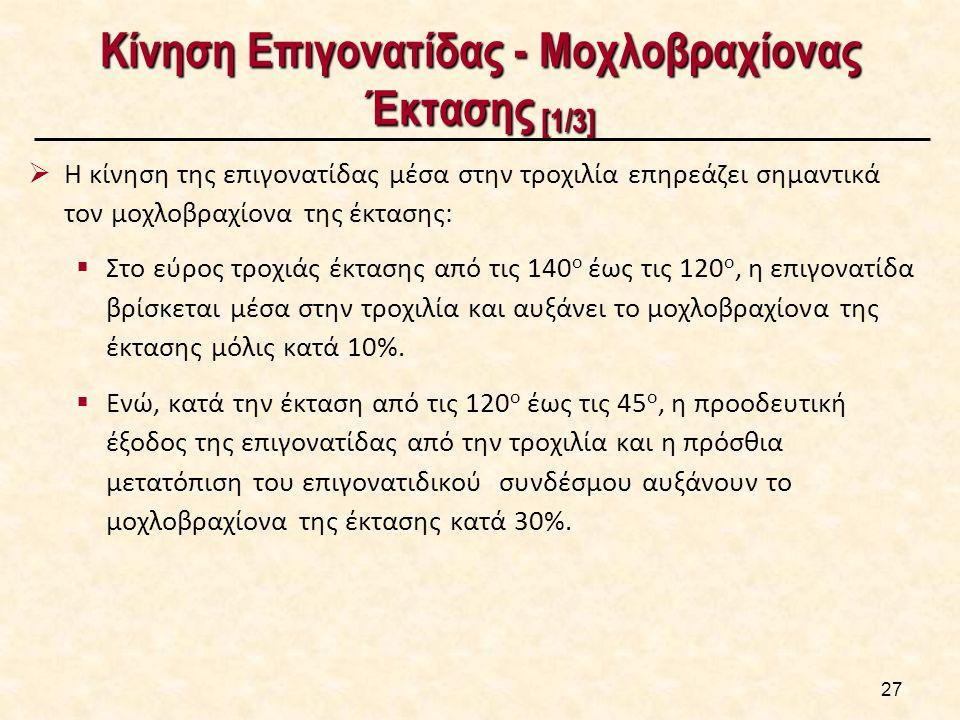 Κίνηση Επιγονατίδας - Μοχλοβραχίονας Έκτασης [2/3]